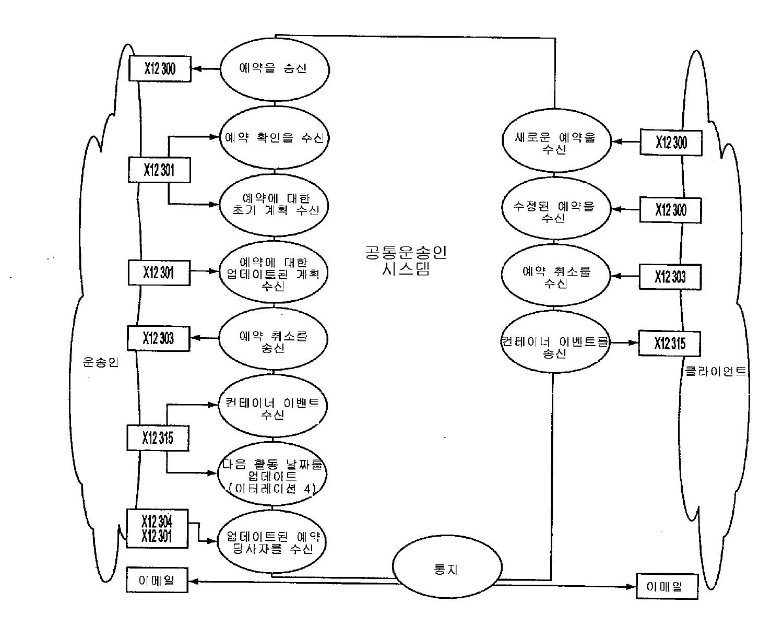 Figure R1020087019672