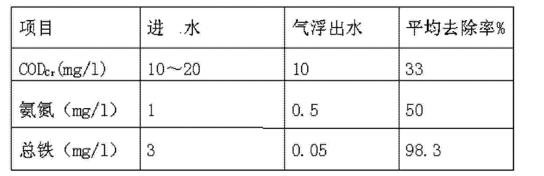 Figure CN102674634BD00111