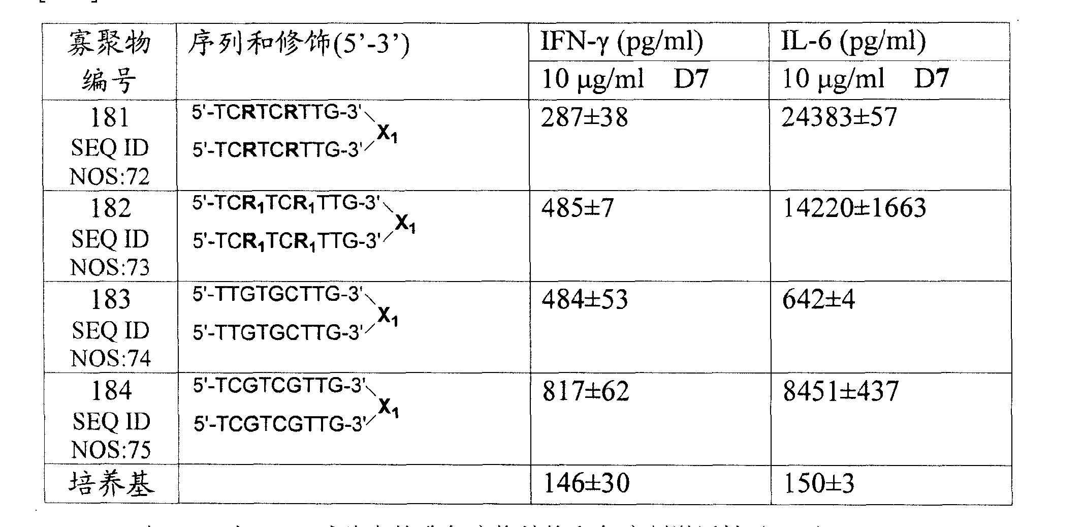 Figure CN101094594BD00541