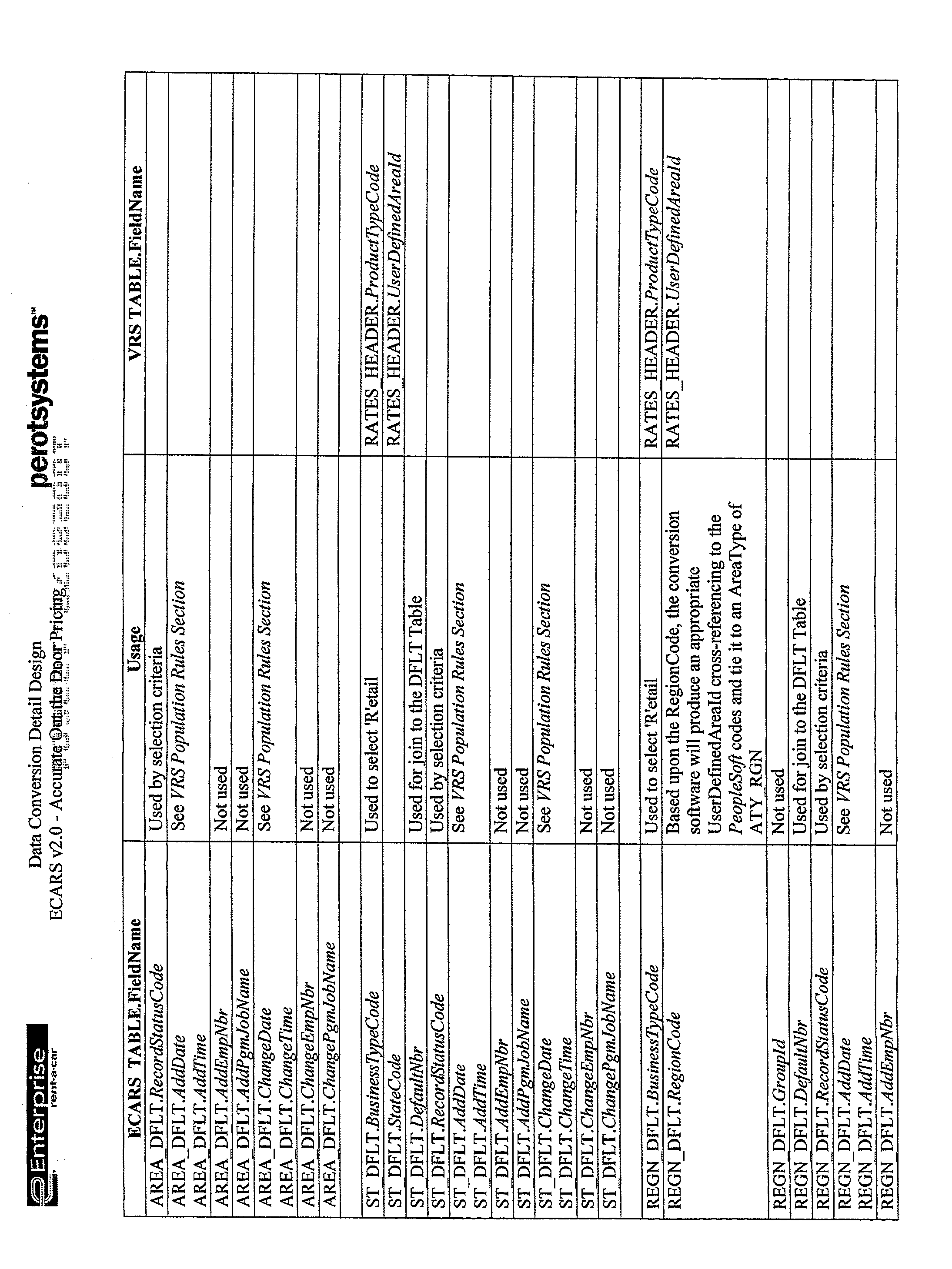 Figure US20030125992A1-20030703-P01072