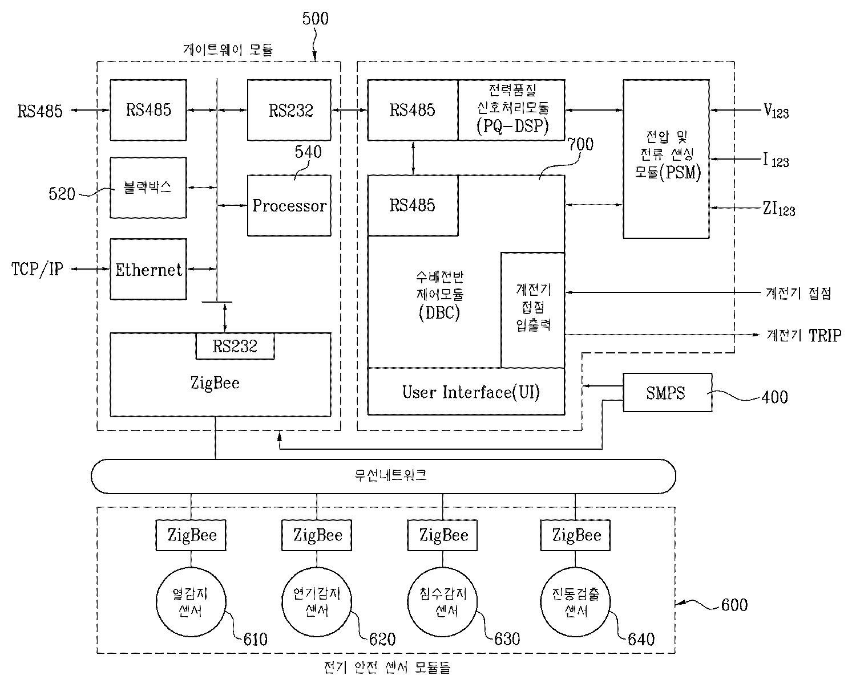Figure R1020090086972