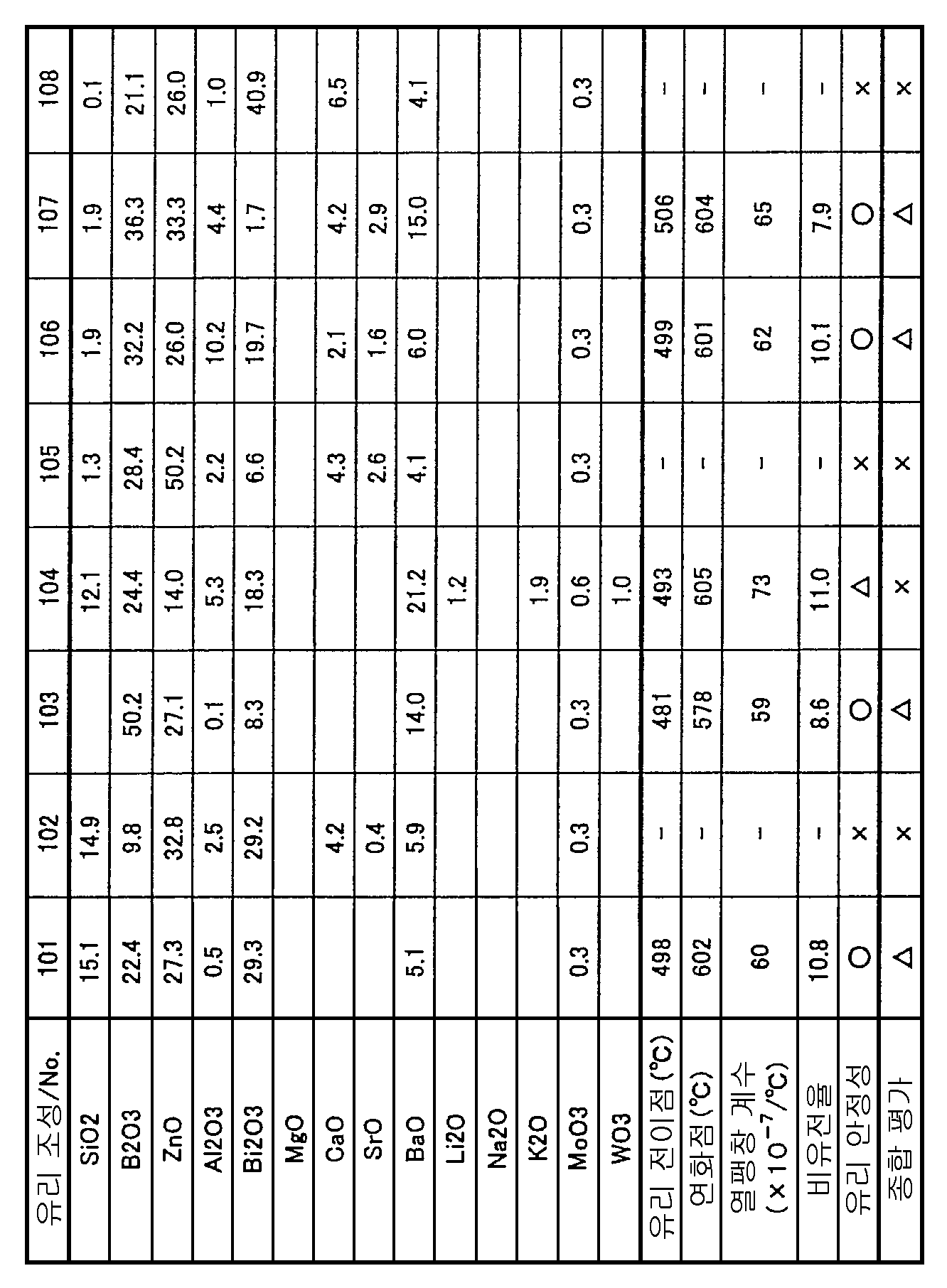 Figure 112006068354938-pct00005