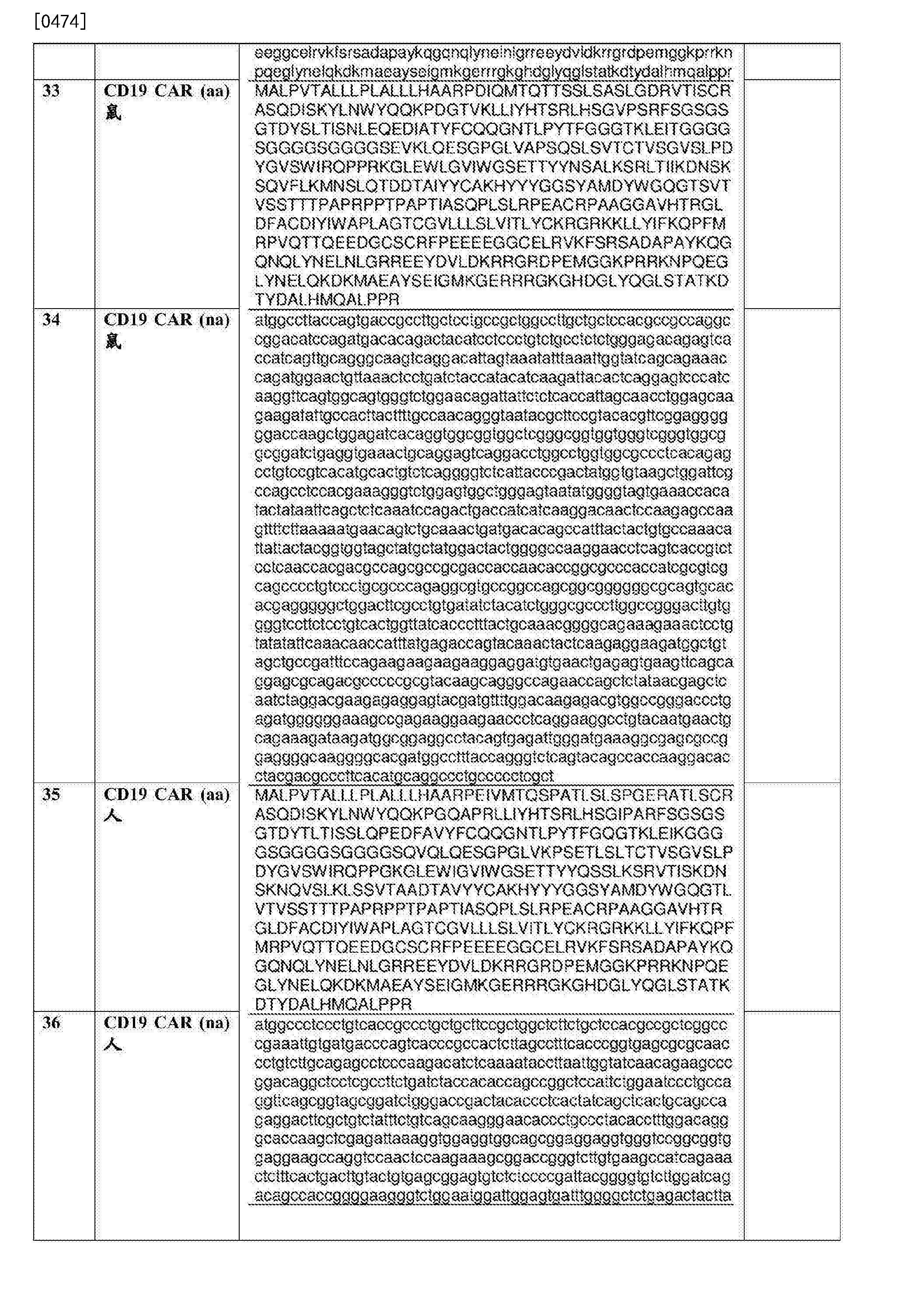 Figure CN108603200AD00681