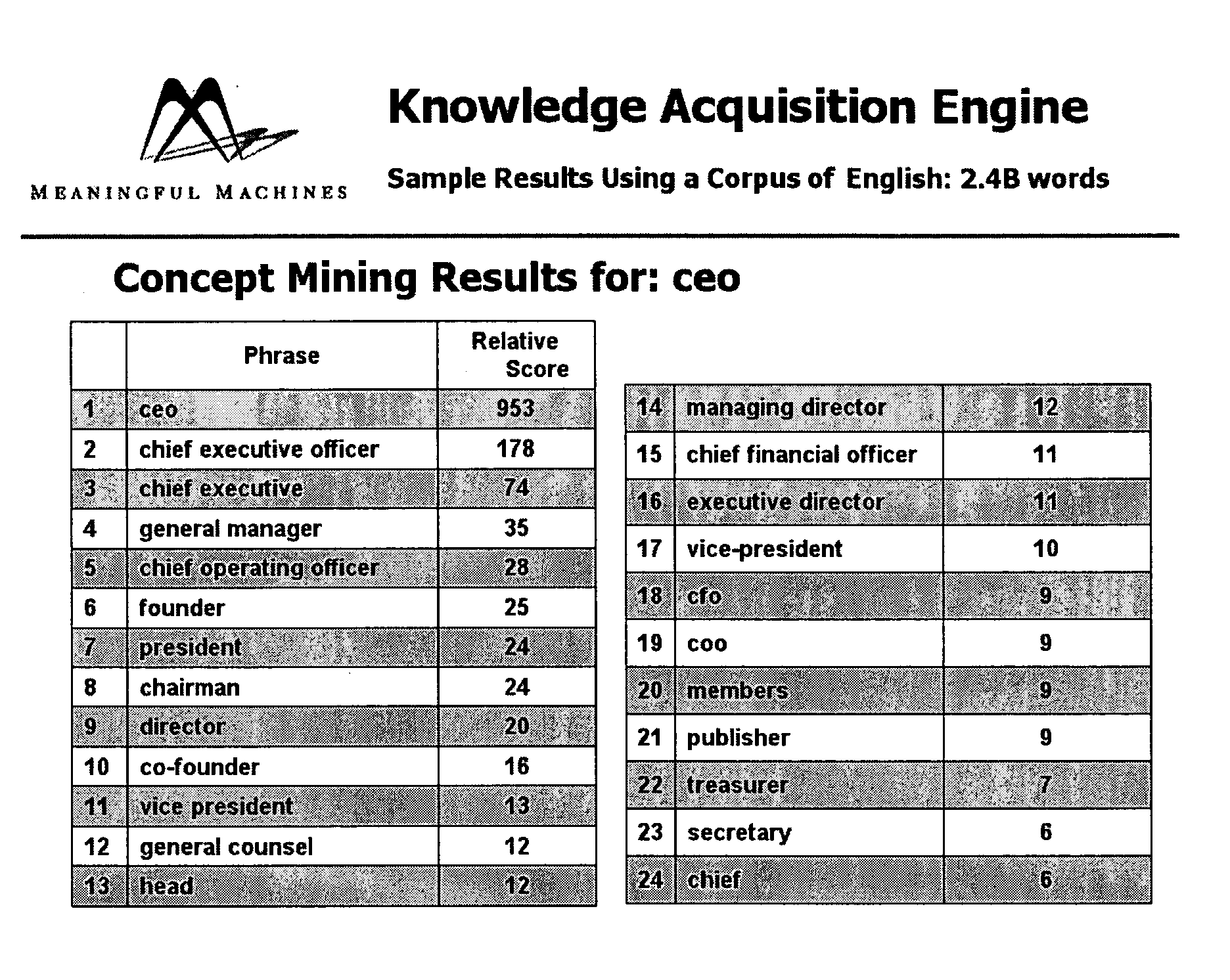 Figure US20040122656A1-20040624-P00012