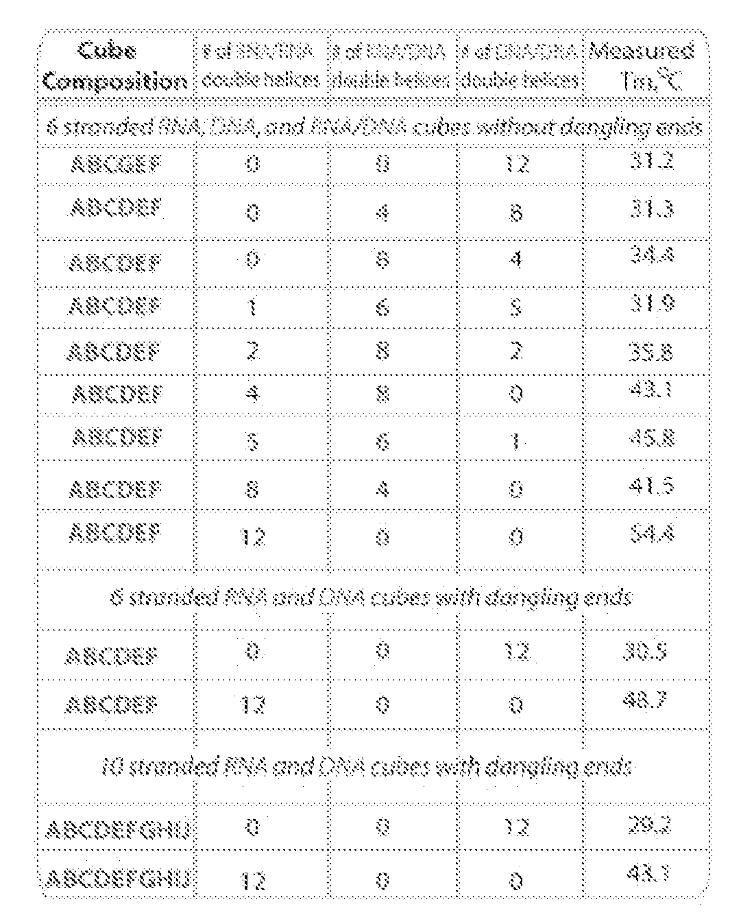 Wo2010148085a1 Rna Nanoparticles And Methods Of Use Google Patents More Information About Dog Origami Diagram On The Site Http Static Figure Imgf000121 0001