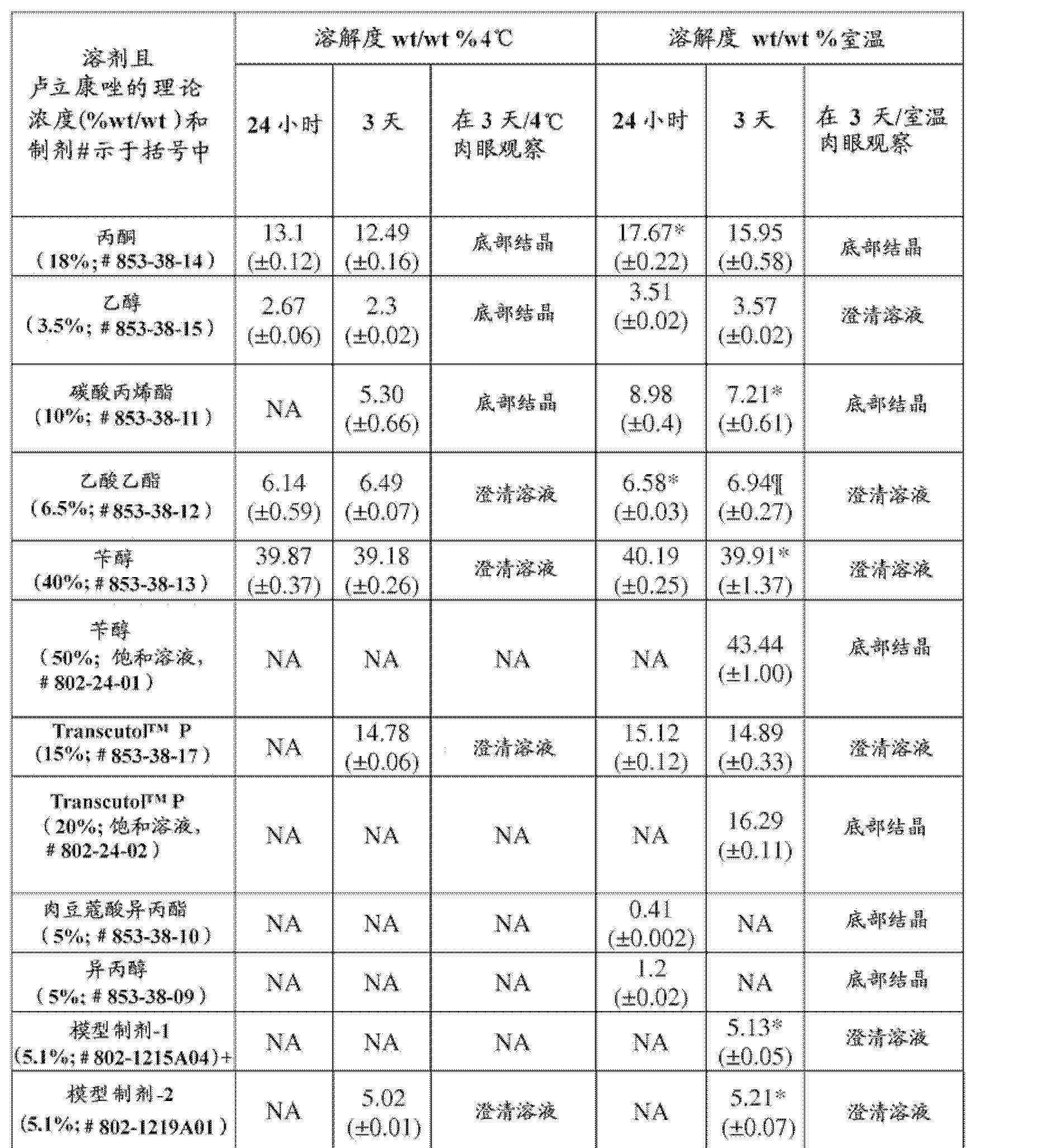 Figure CN102395274BD00451
