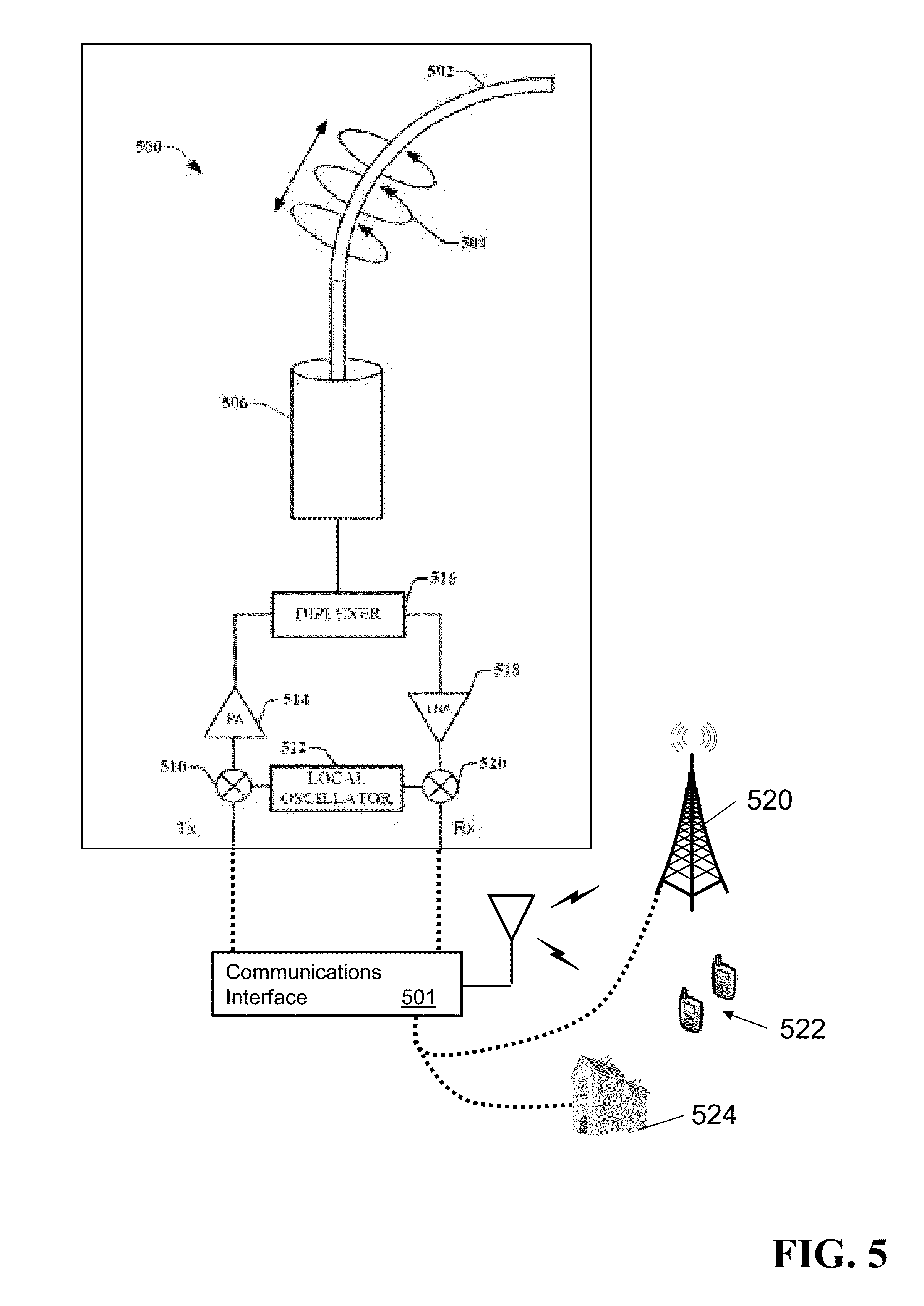 us9312919b1 transmission device with impairment pensation and Turn Signal Kit Wiring Diagram us9312919b1 transmission device with impairment pensation and methods for use therewith patents