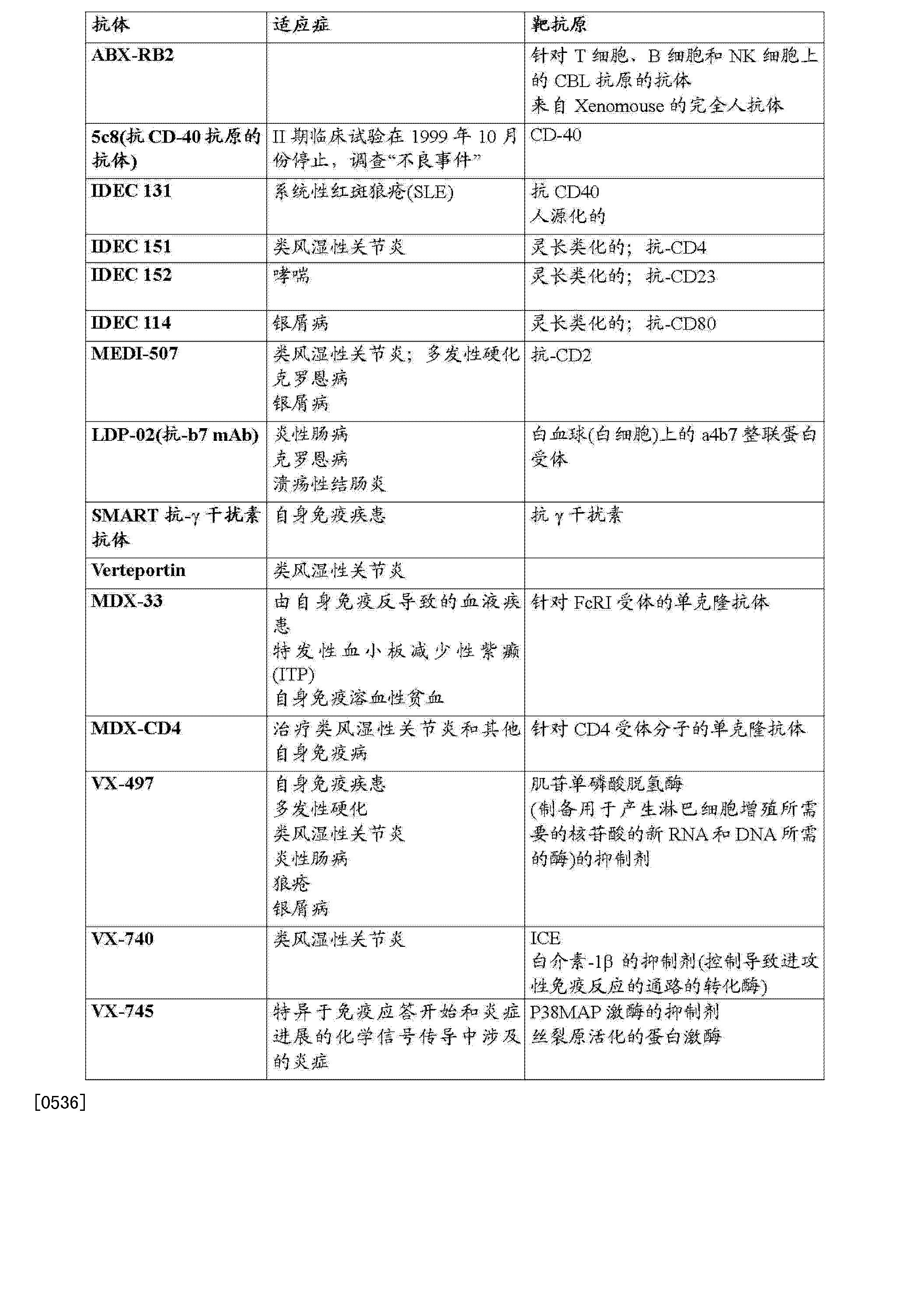 Figure CN103154025BD01121