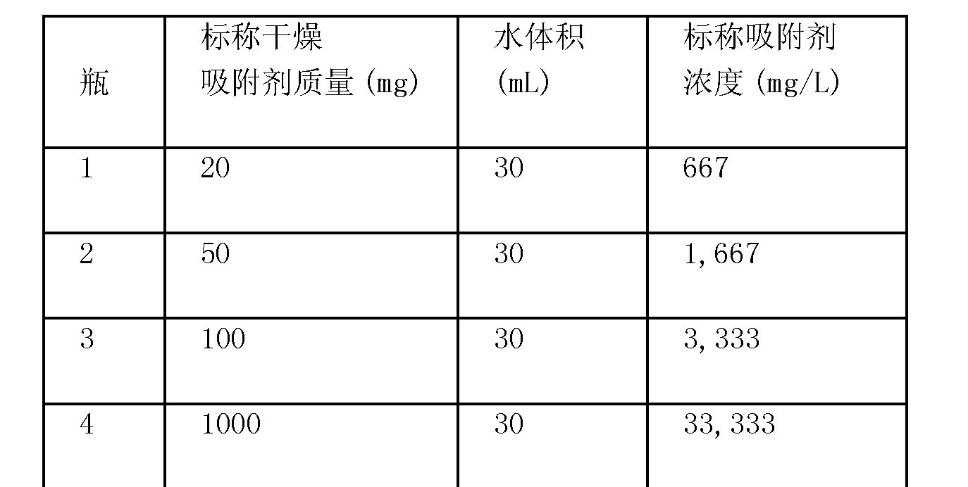 Figure CN101605728BD00111