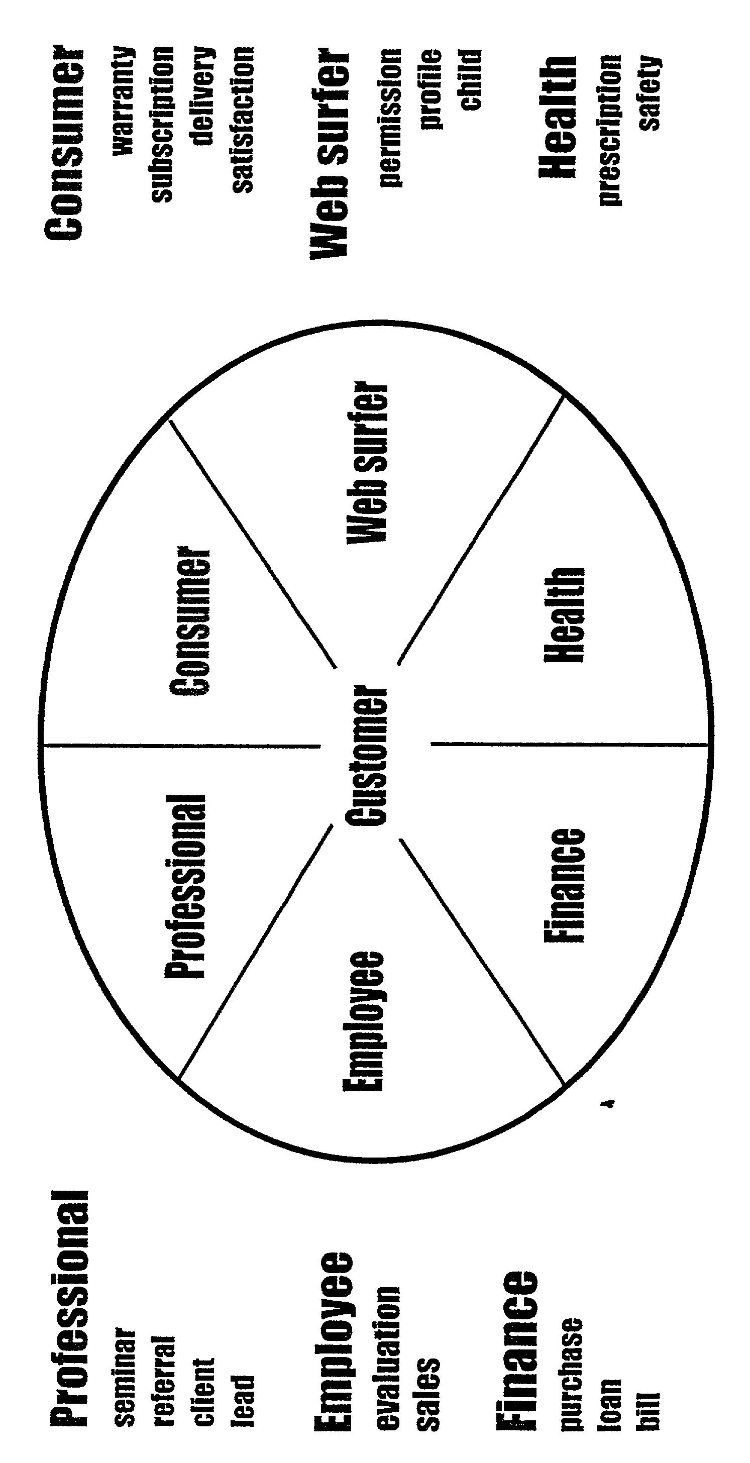 Figure US20020049907A1-20020425-P00045