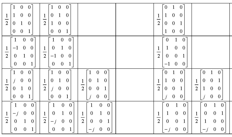 Figure 112010009825391-pat00956