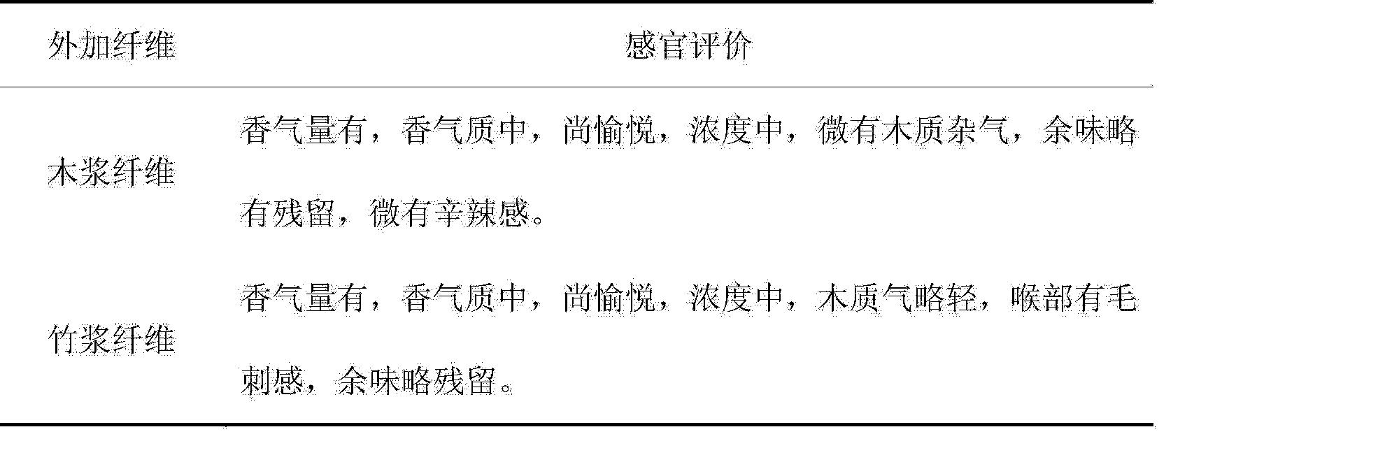 Figure CN103263073AD00041