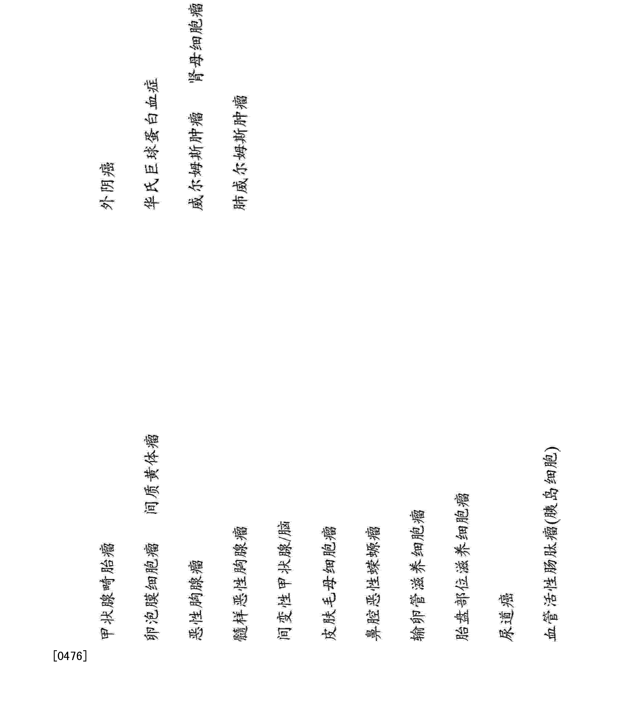 Figure CN103857387AD00891