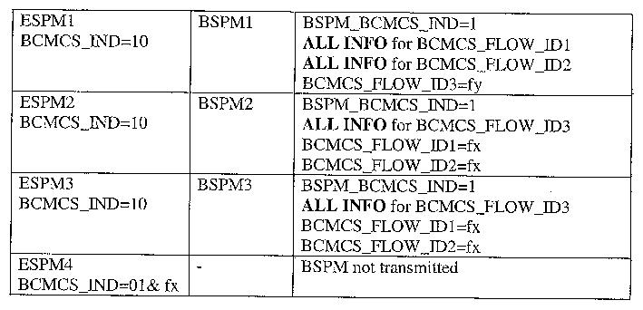 Figure 112005024528112-pct00004