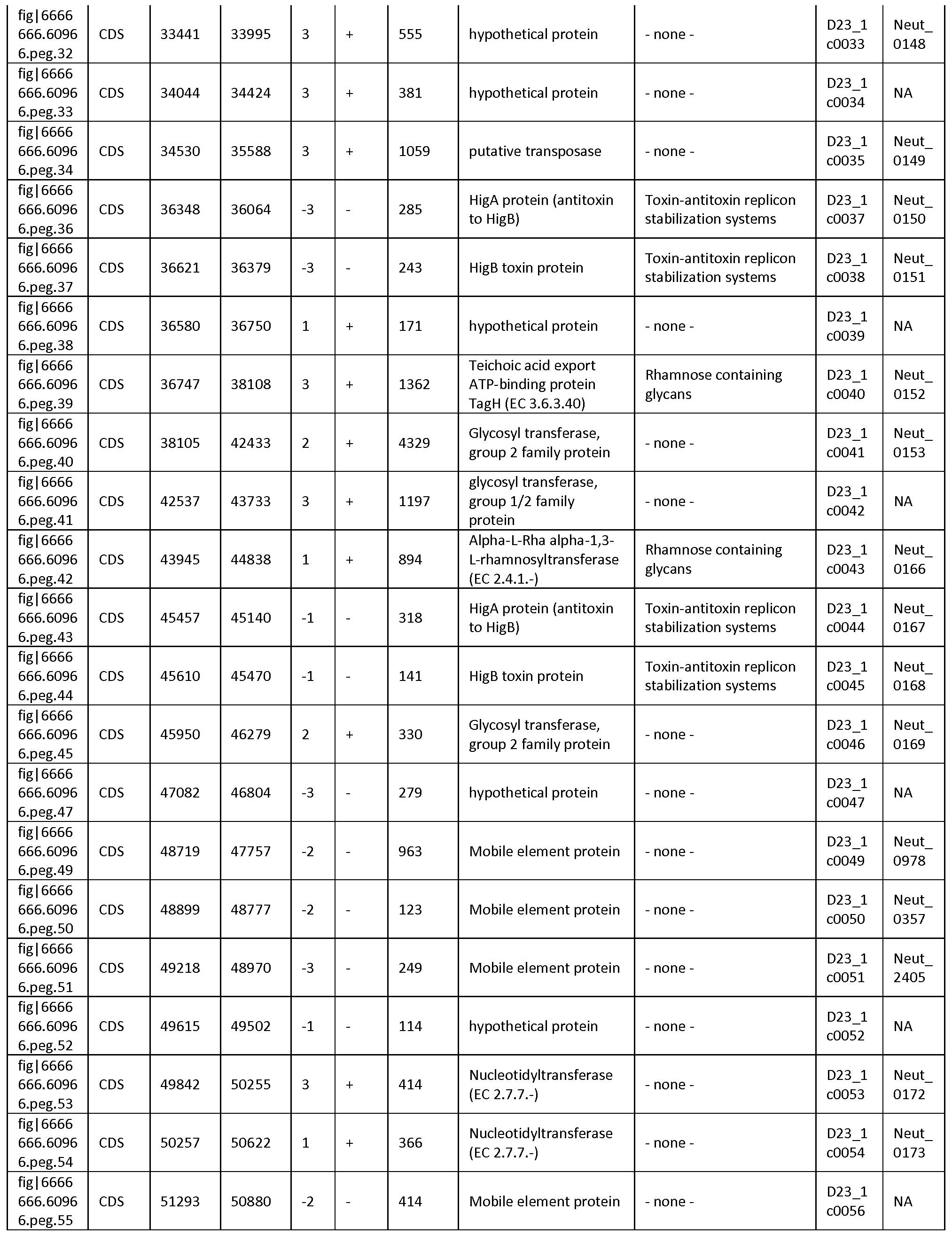 Wo2015160911a2 Ammonia Oxidizing Nitrosomonas Eutropha Strain D23 Active Fm Antenna Amplifier By C2570 Google Patents