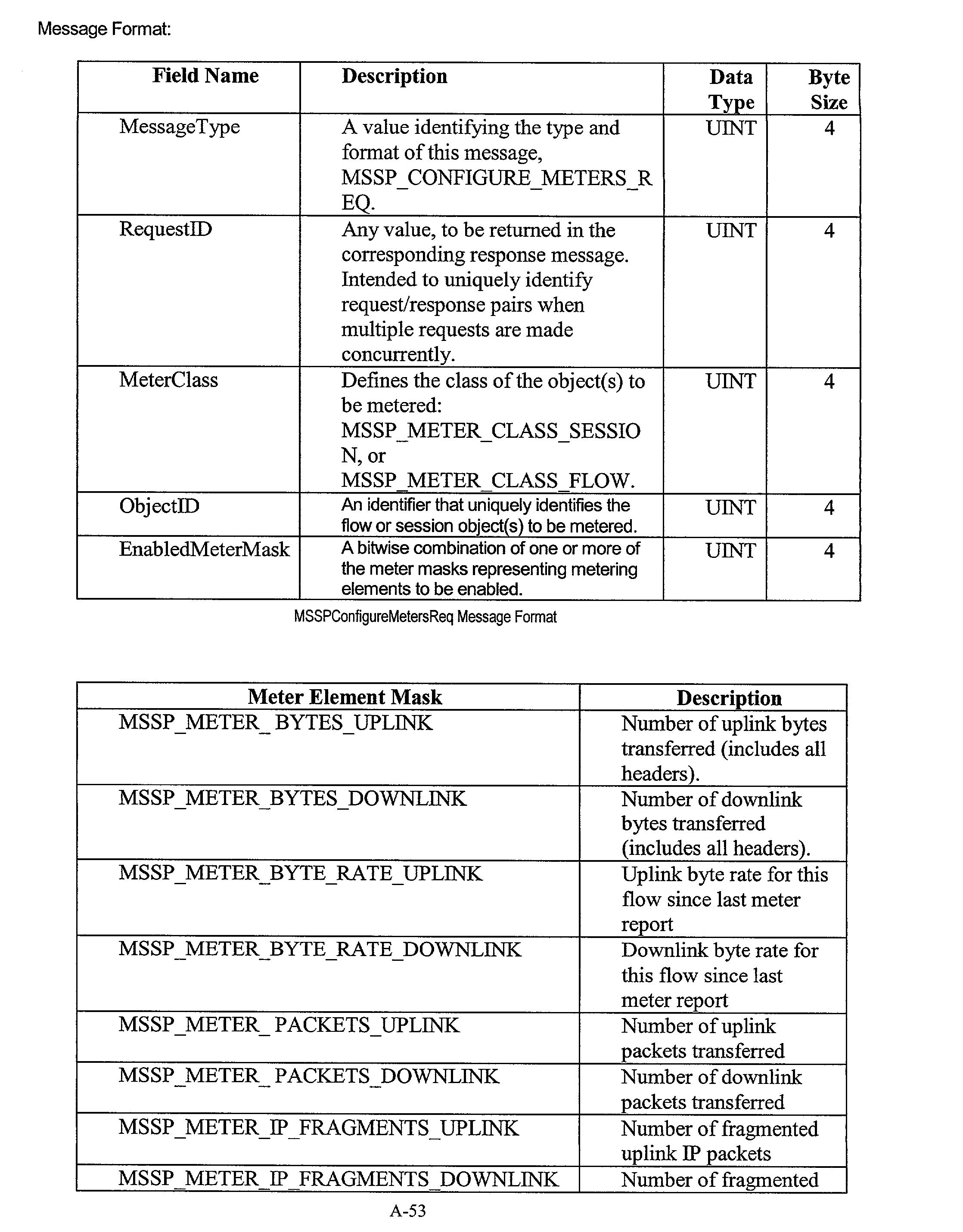 Figure US20030177283A1-20030918-P00053