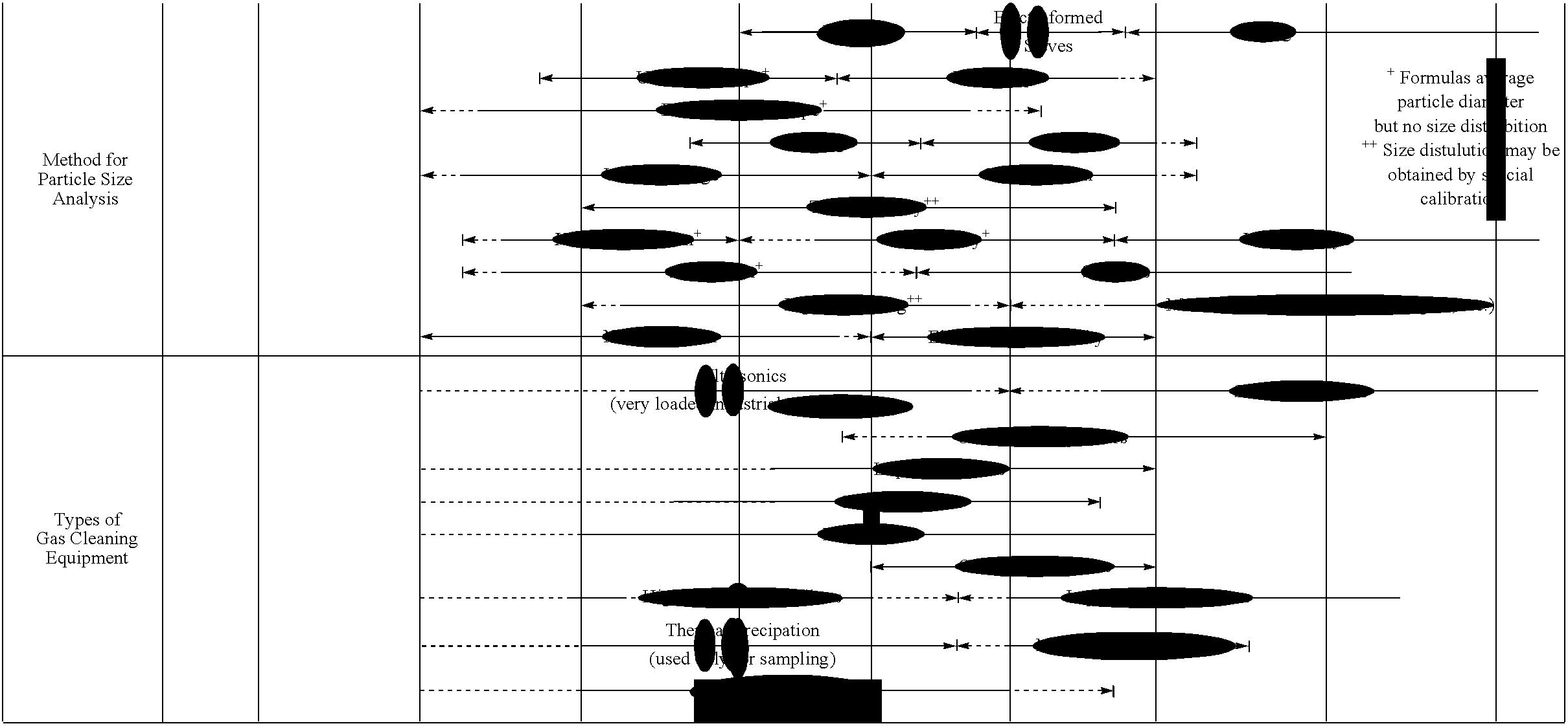 Figure US06797042-20040928-C00003