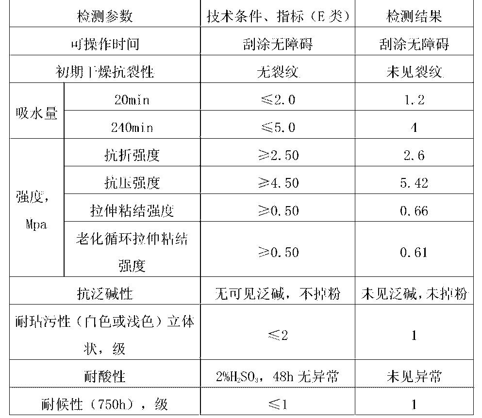 Figure CN103864380BD00071