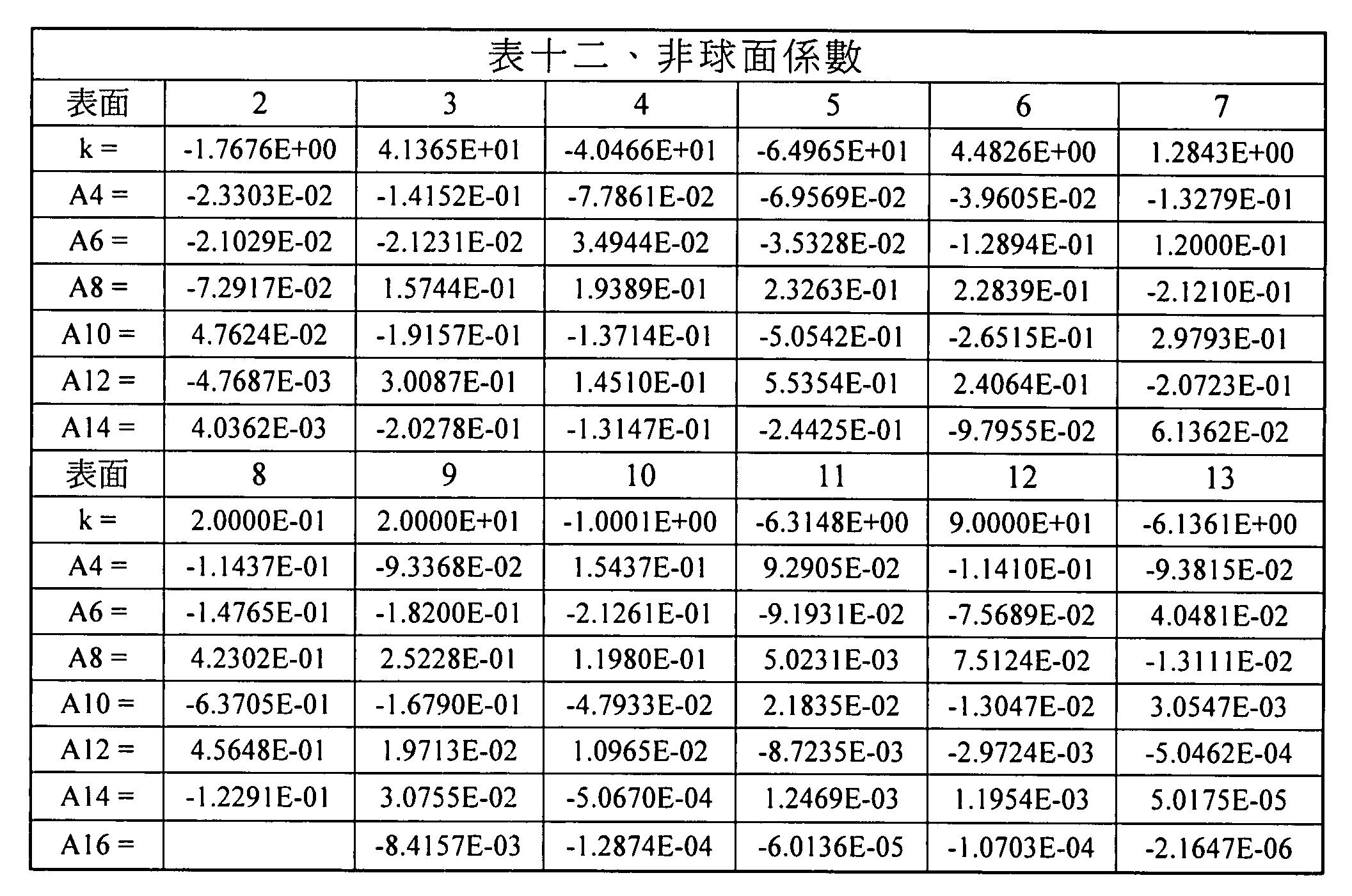 Figure TWI610090BD00027