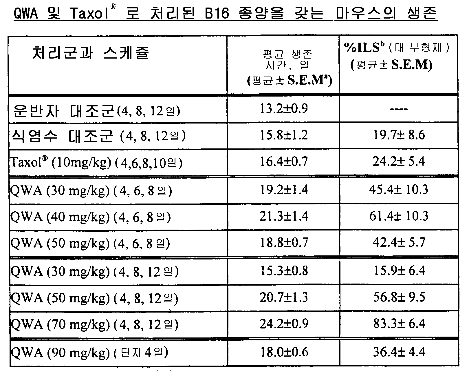 Figure 112001030703581-pct00066