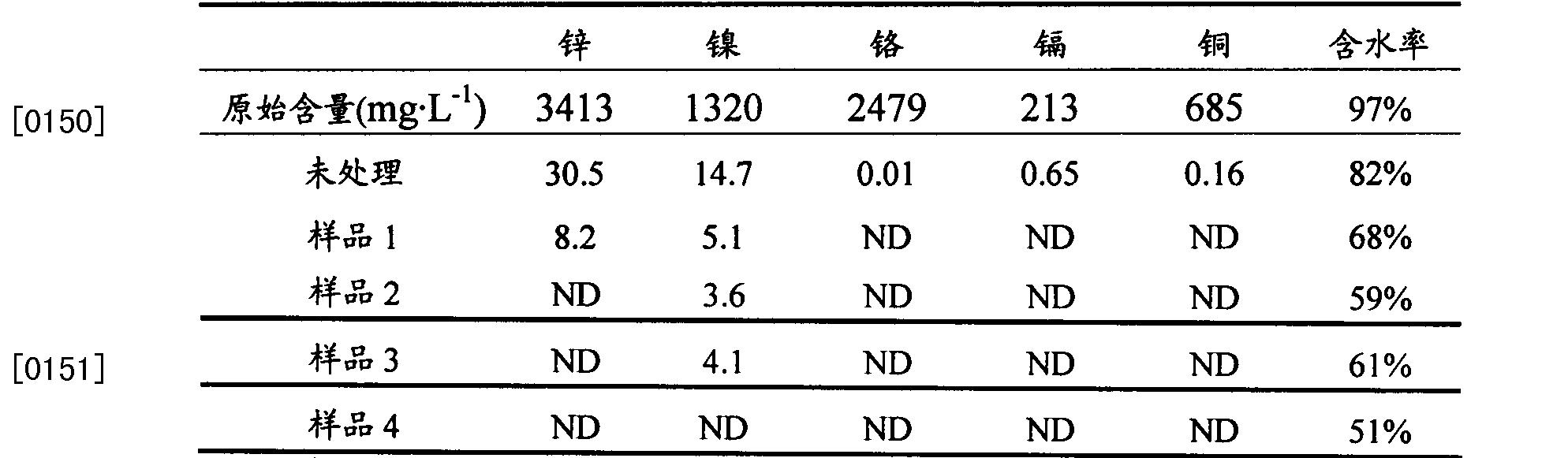 Figure CN103073166BD00121