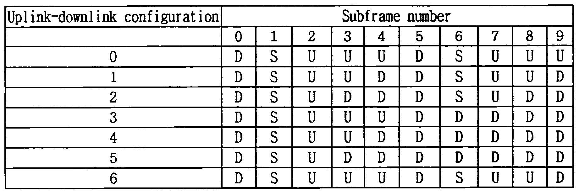 Figure 112013043308736-pct00001