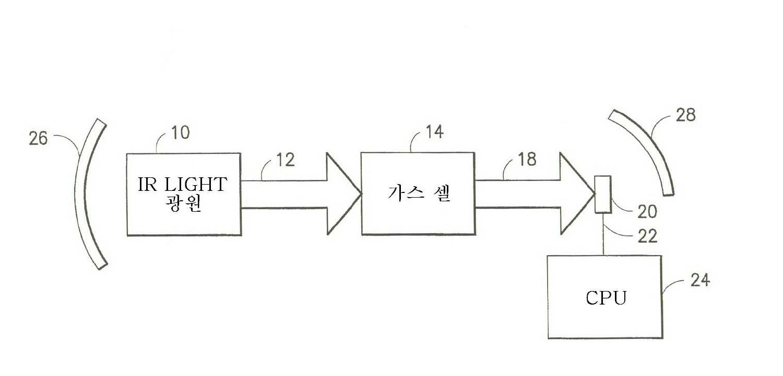Figure R1020047017524