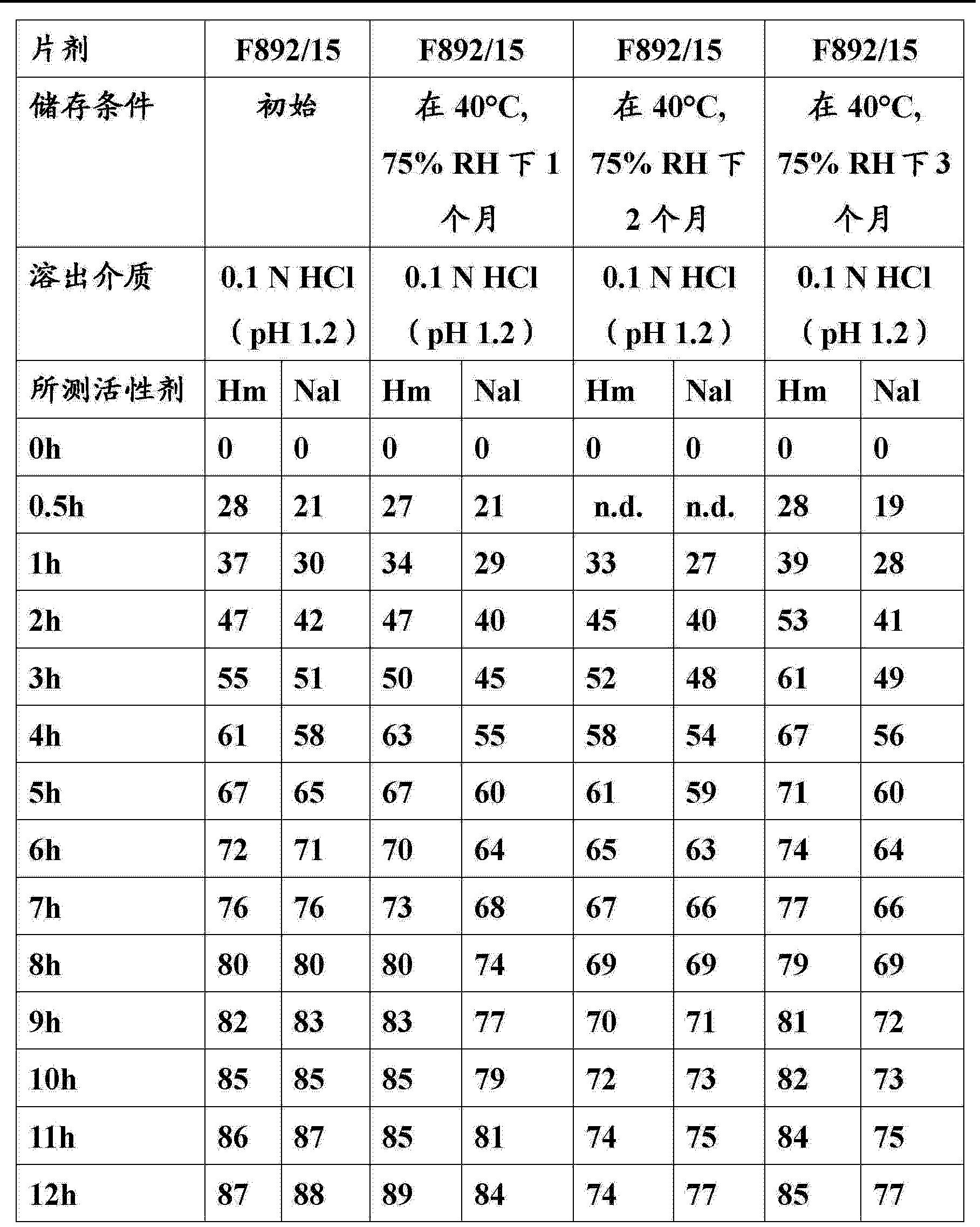 Figure CN103002881BD00241