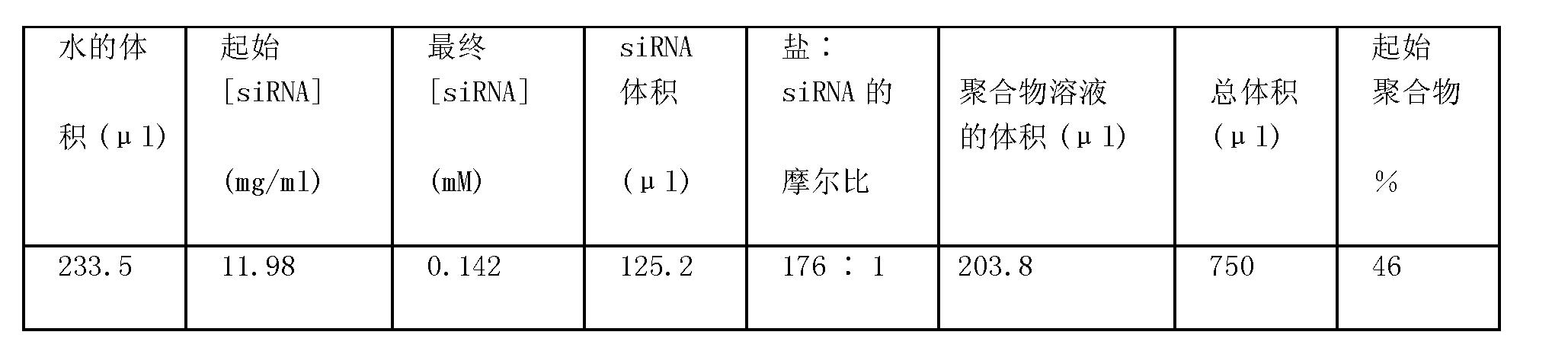 Figure CN101686939BD00452