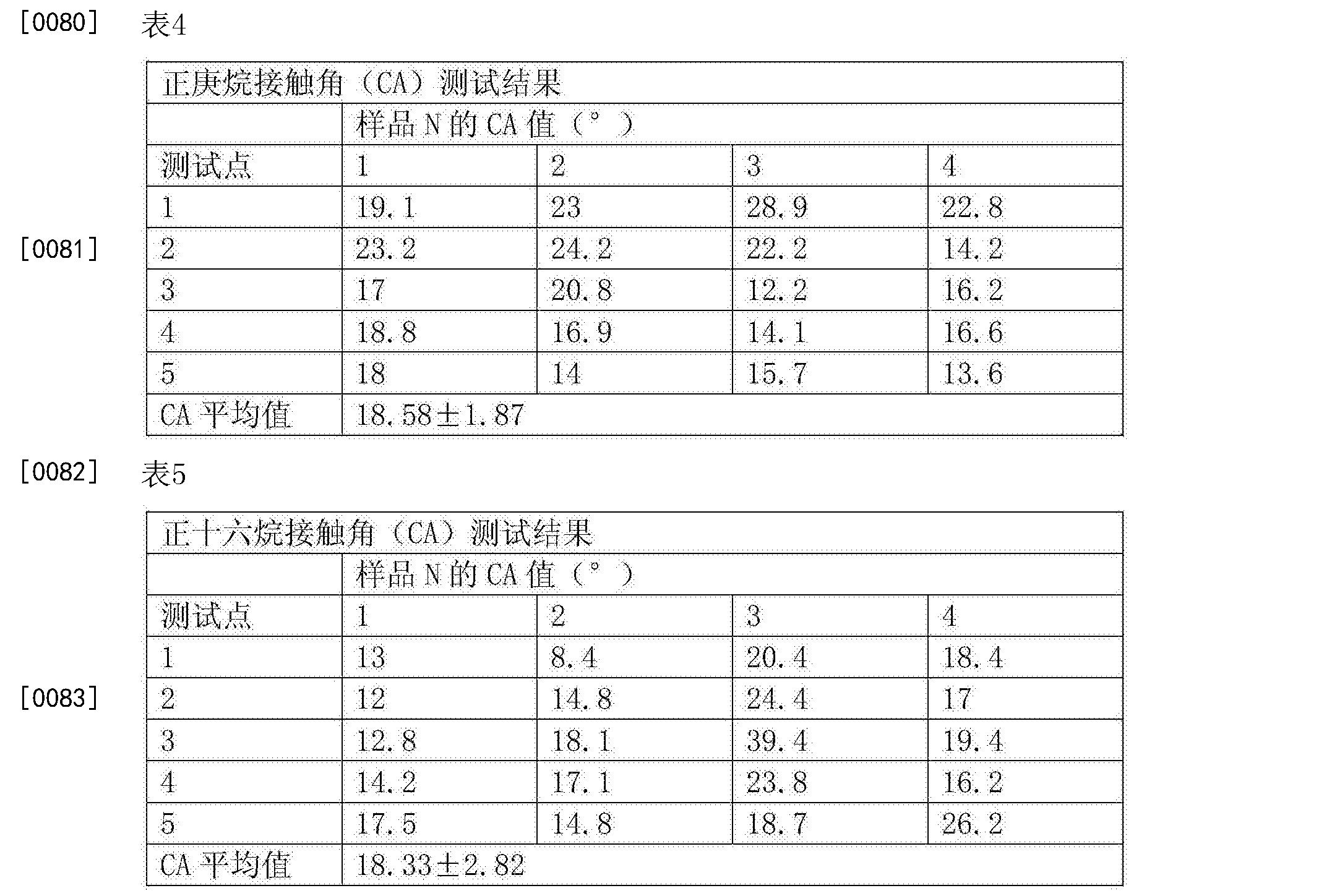 Figure CN103852403BD00081