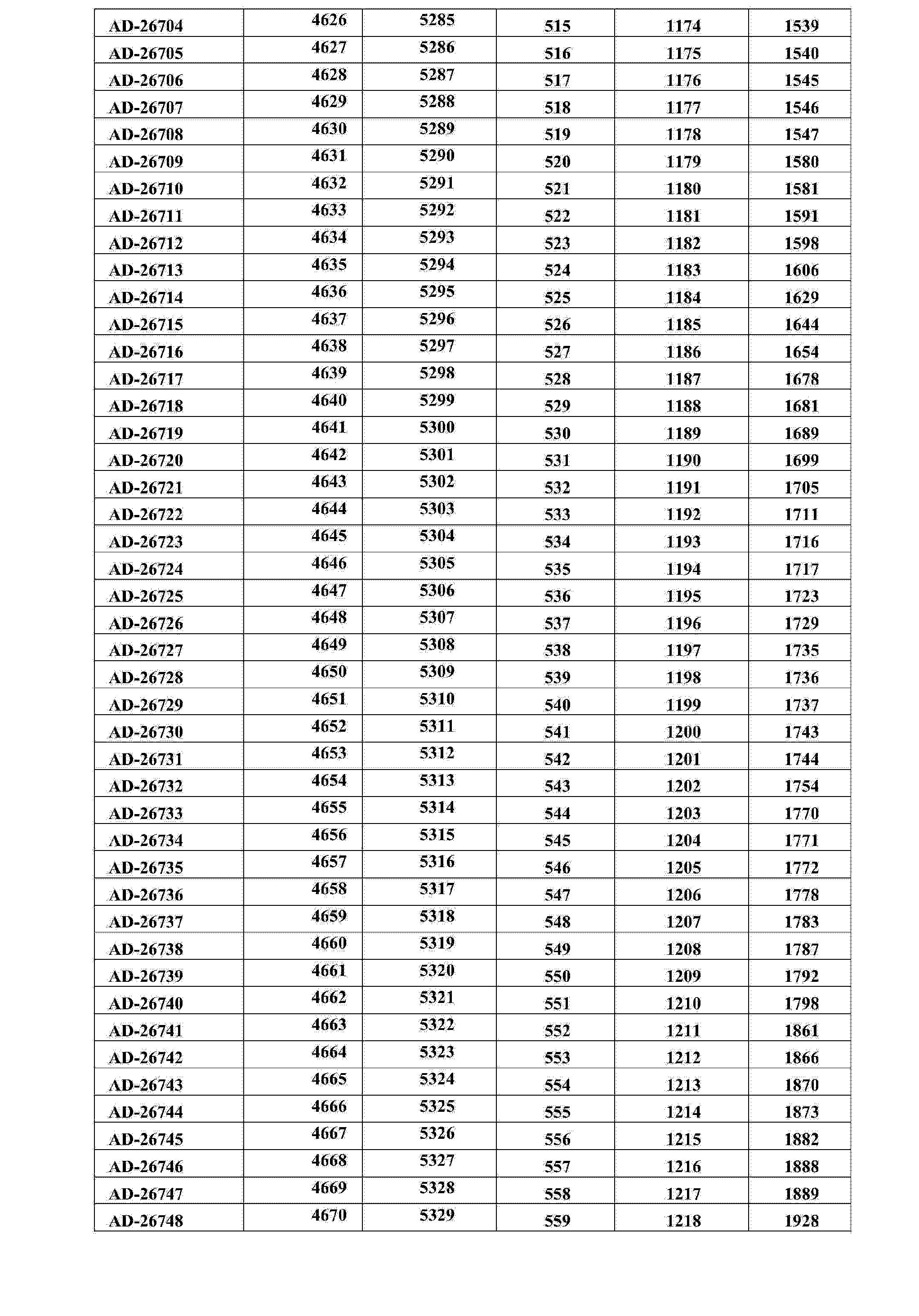 Figure CN104302768AD00201
