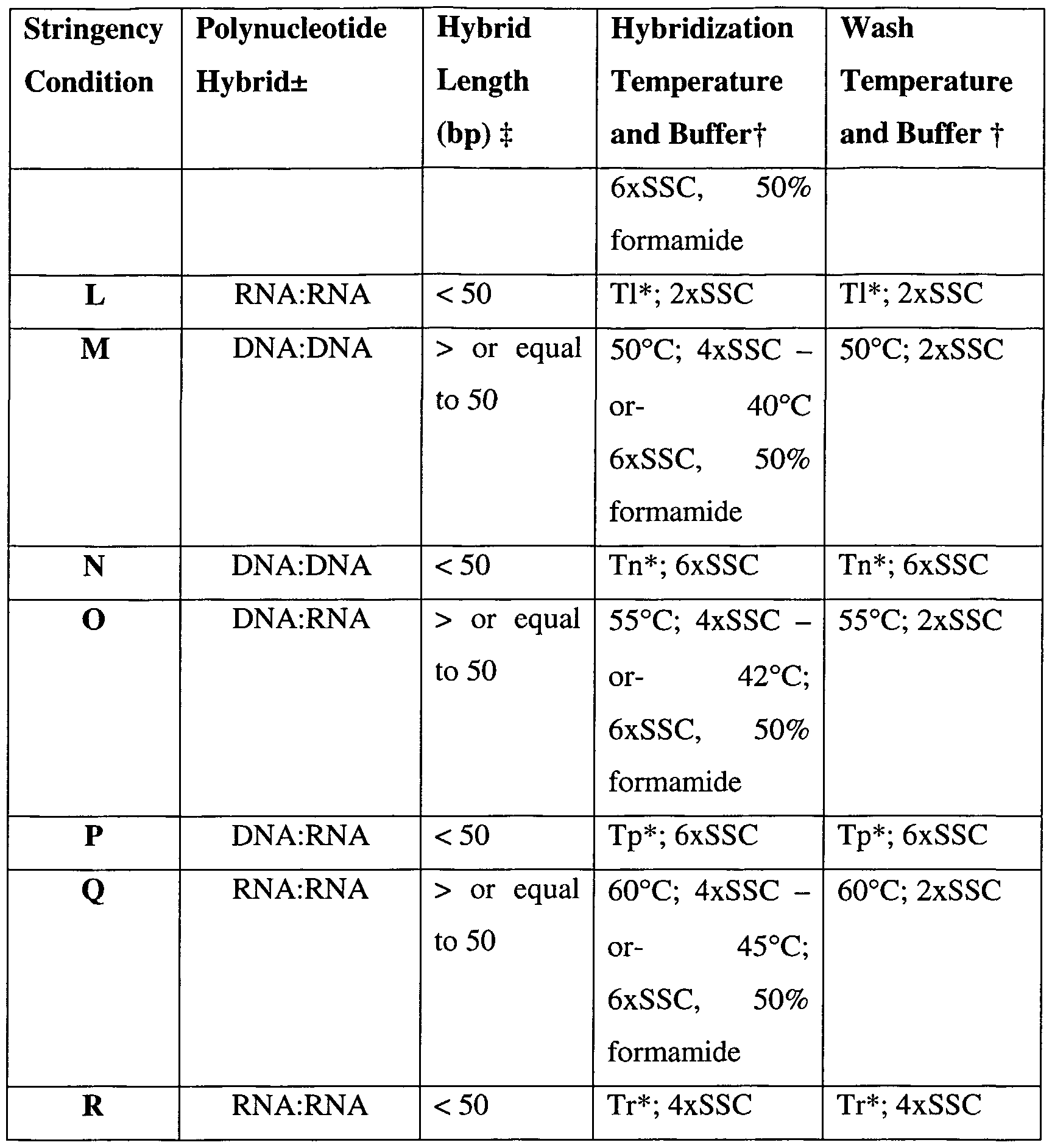 WO2002086076A2 - Polynucleotides and polypeptides associated with