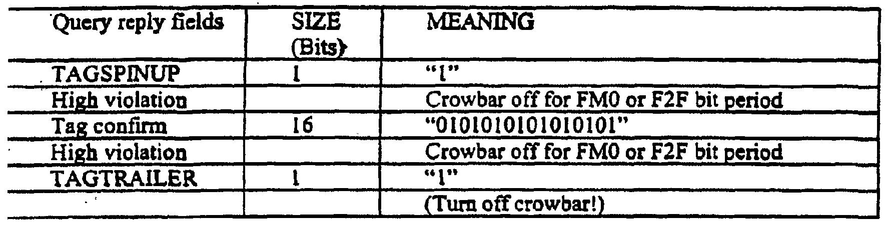 Figure imgf000188_0001