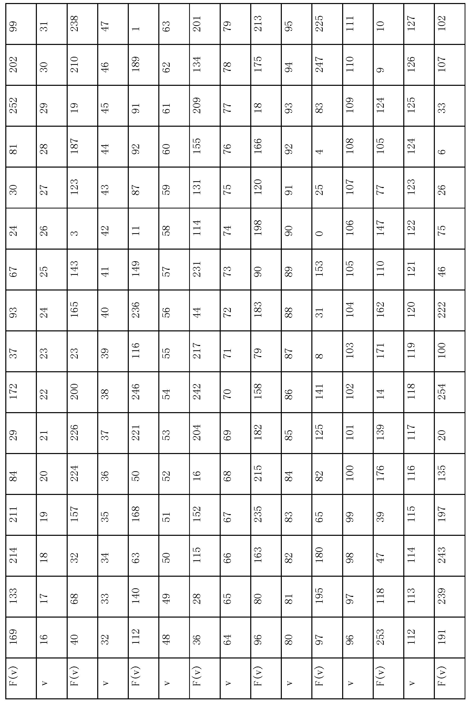 Figure CN1852089BD00311
