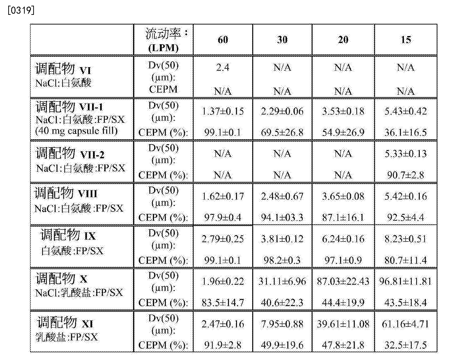 Figure CN103228273BD00491