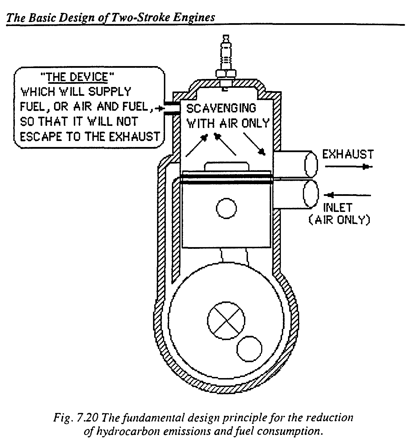 wo1994023191a1 two cycle engine with reduced hydrocarbon emissions Mercury Engine Diagram figure imgf000080 0001