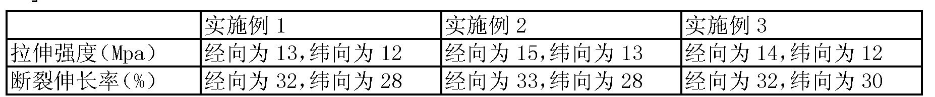 Figure CN103741325BD00041