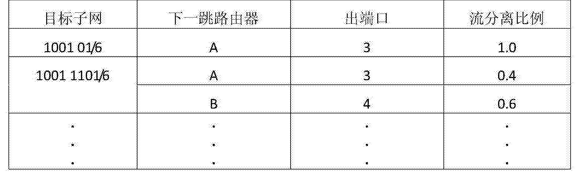 Figure CN103297341BD00061
