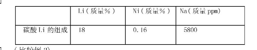 Figure CN101942563AD00073