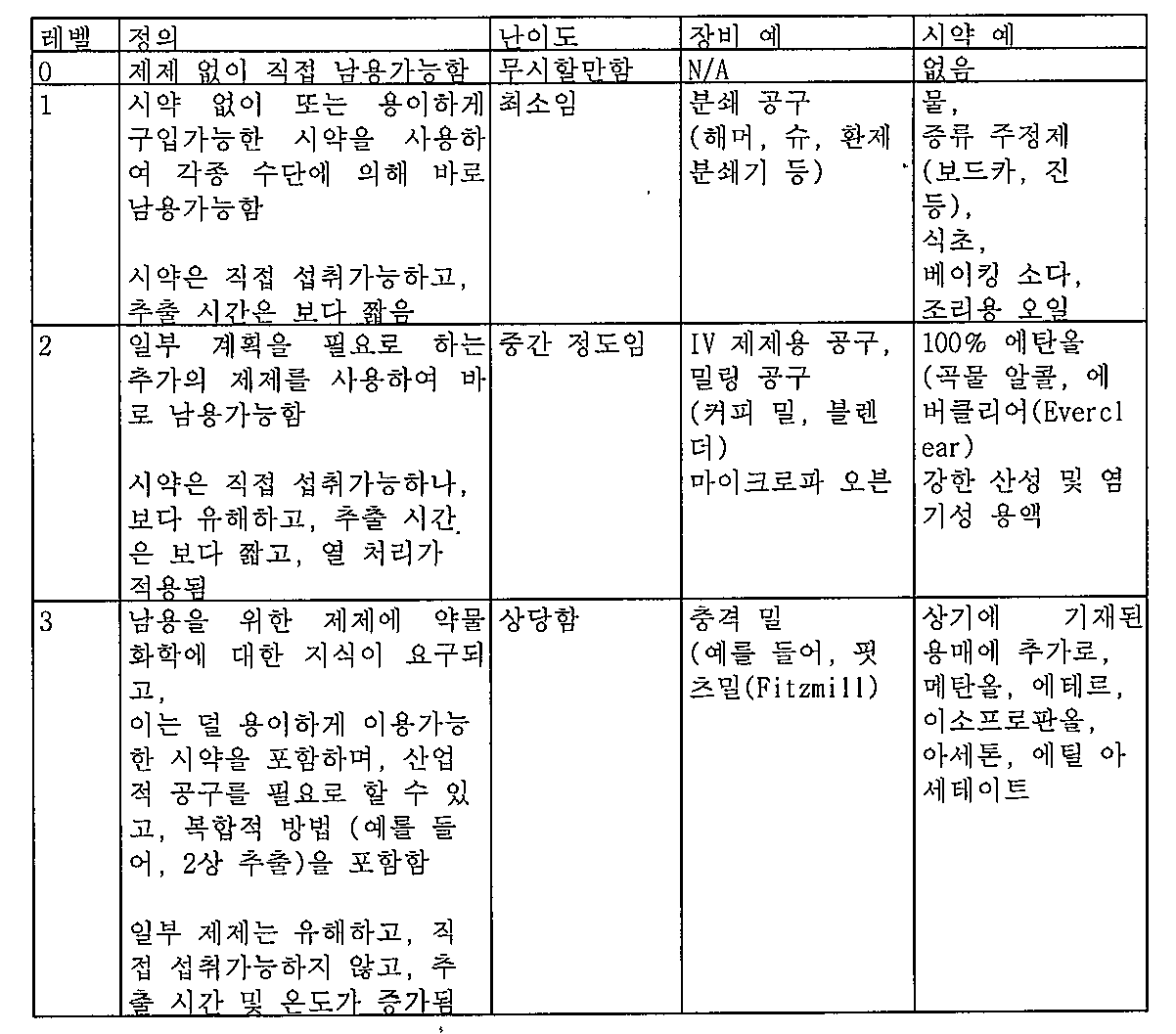 Figure 112011082183604-pat00133