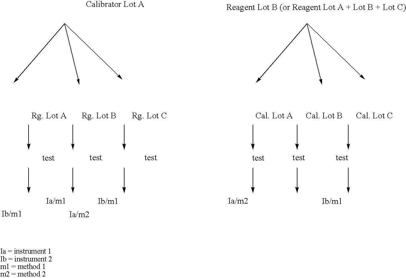 Figure US07286957-20071023-C00001