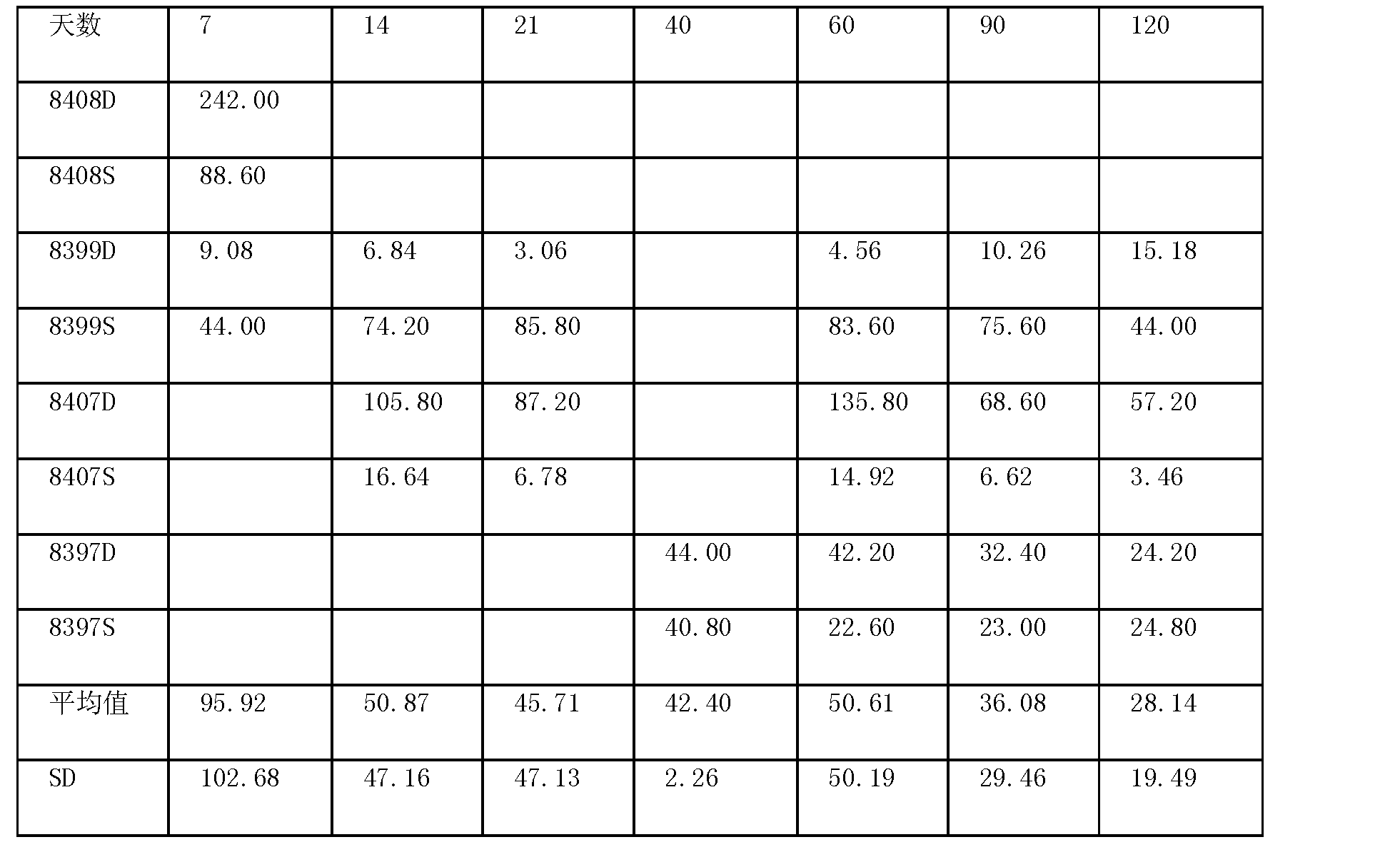 Figure CN1972678BD00271