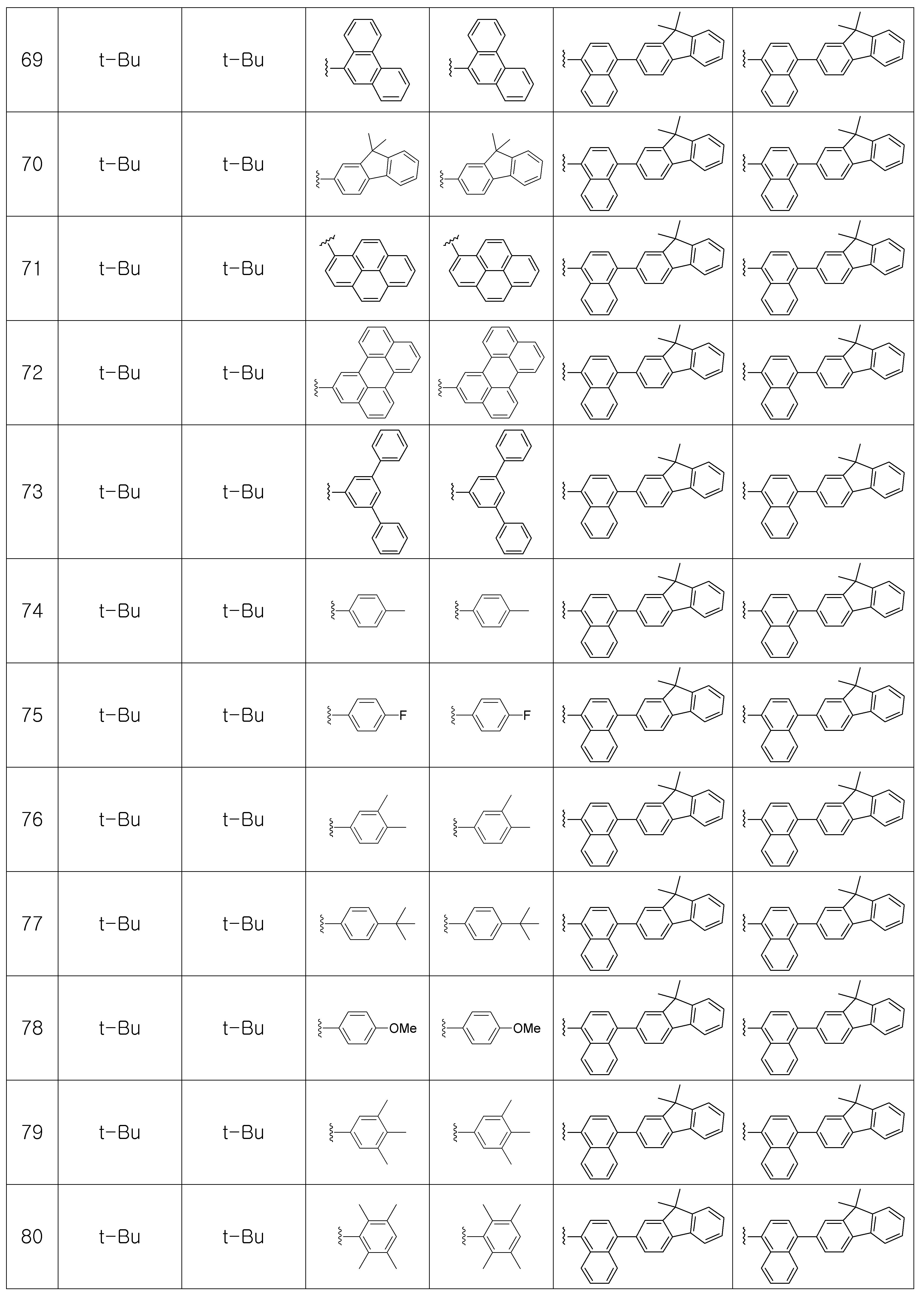 Figure 112007087103673-pat00118