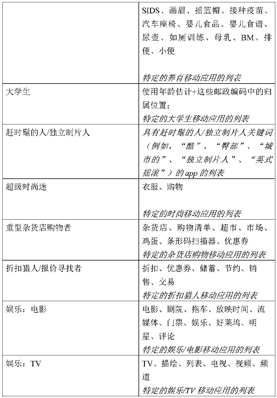 Figure CN104508694AD00241