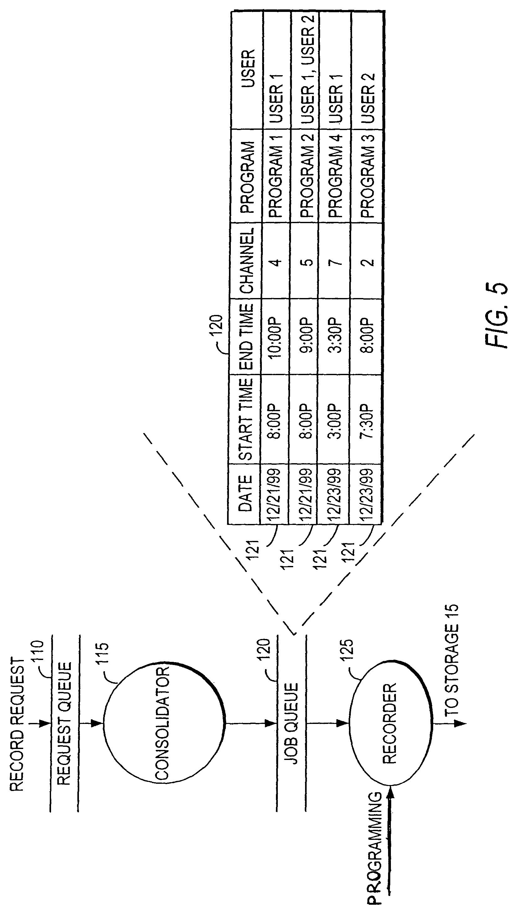 US7802285B2 - Client-server based interactive television program