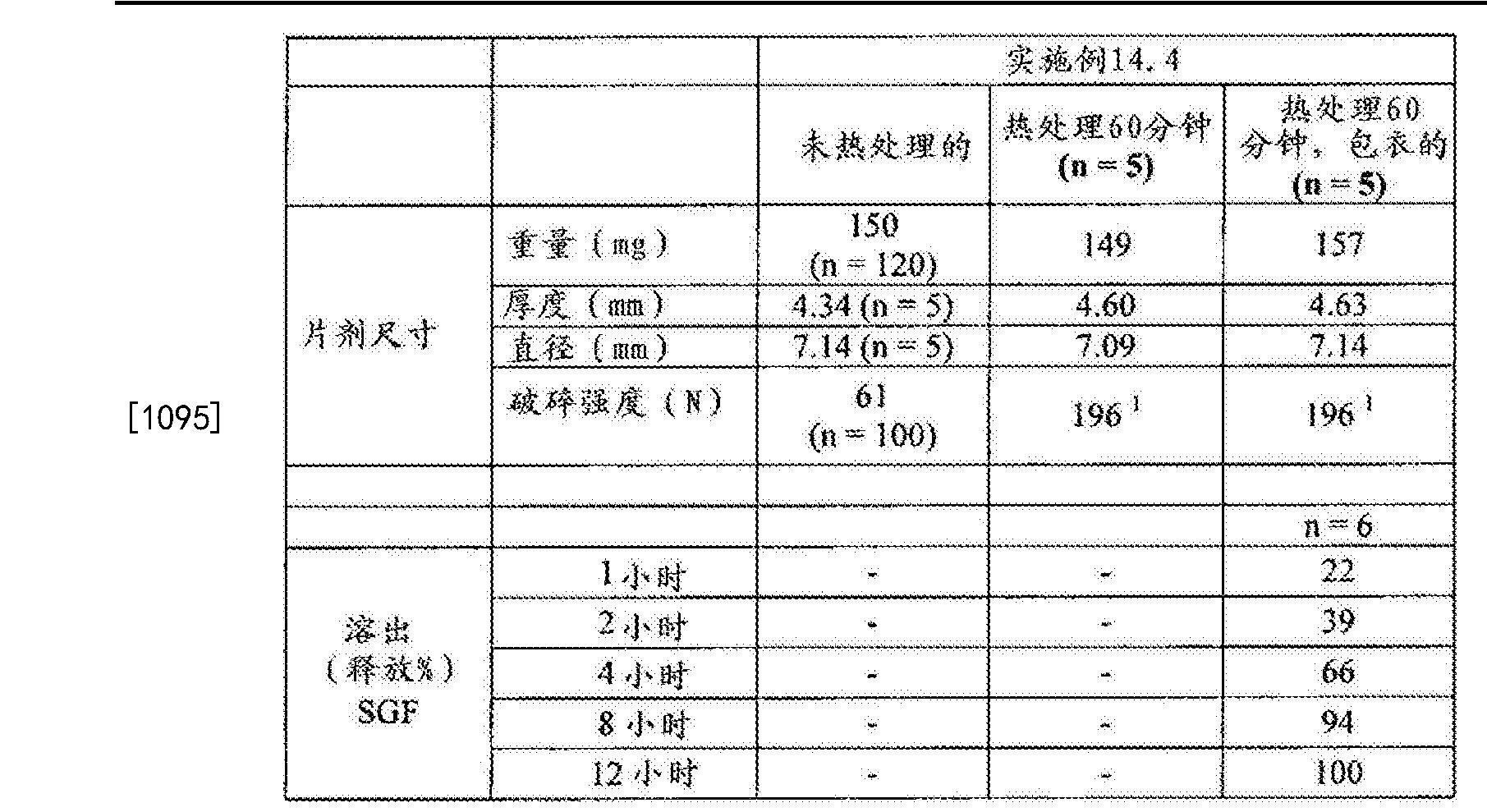 Figure CN102688241BD01001