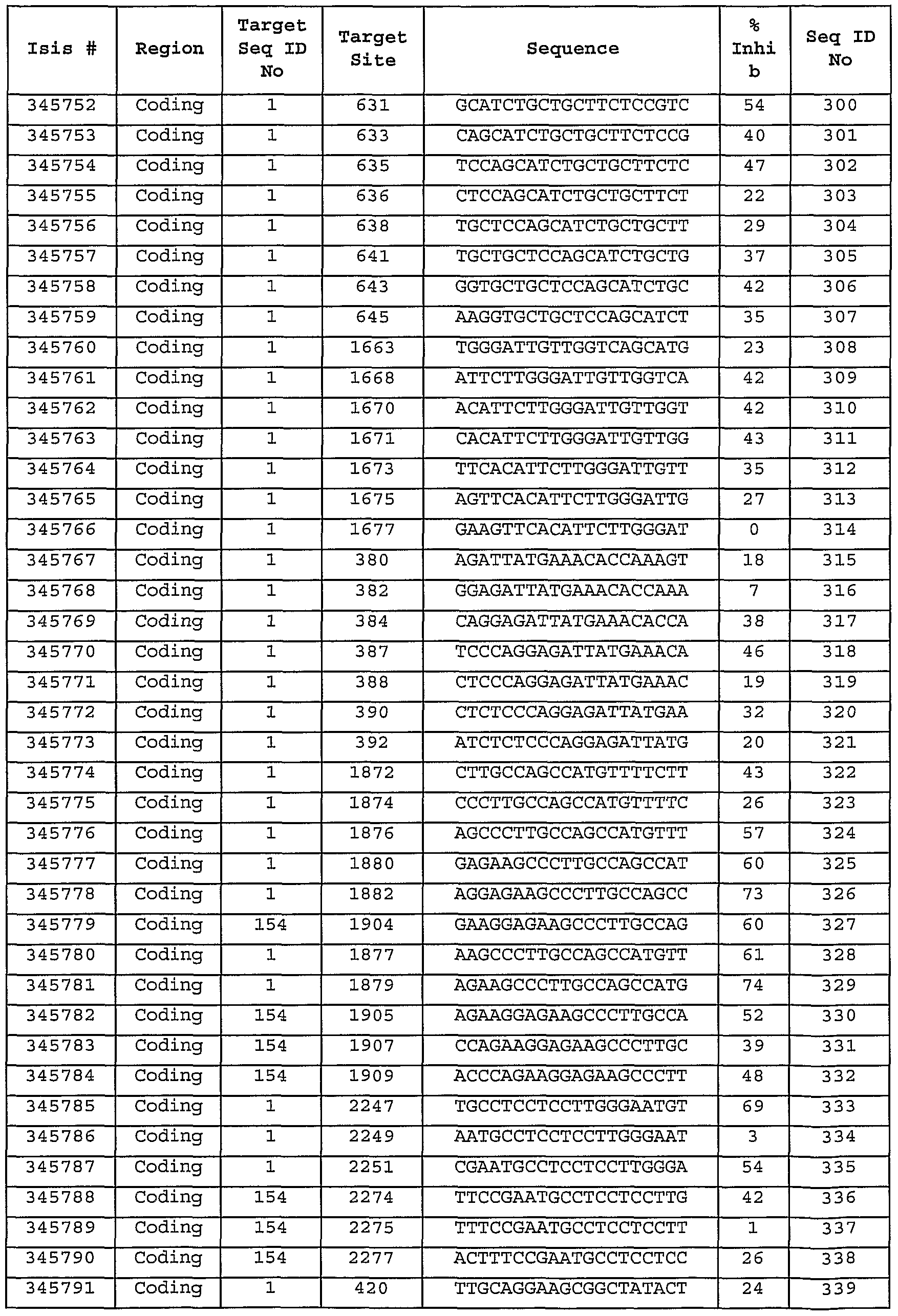 Figure imgf000155_0001