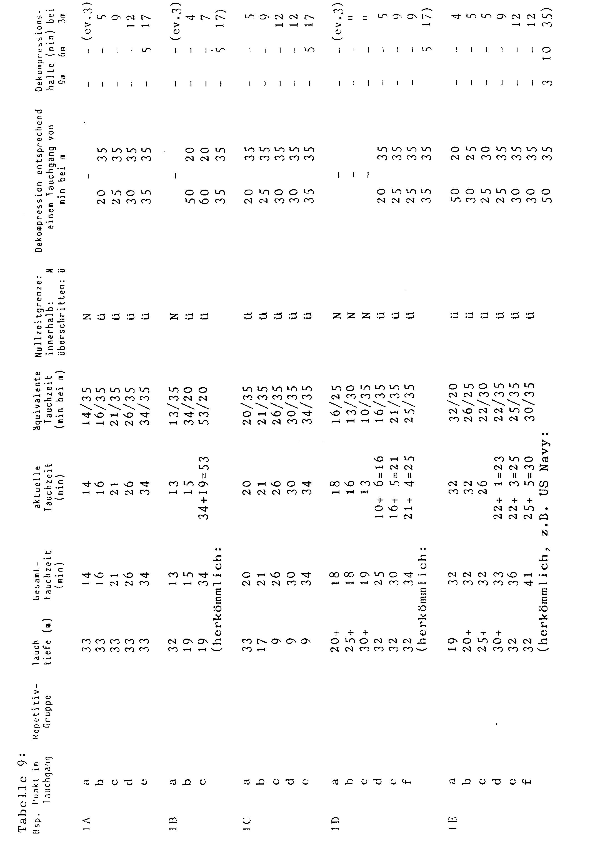 körperbau 6 buchstaben