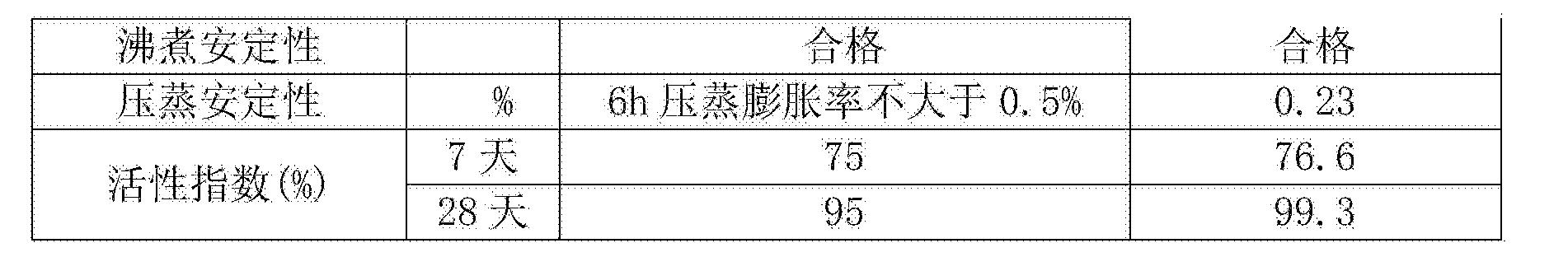 Figure CN105399349BD00081