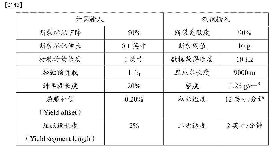 Figure CN105358107AD00291